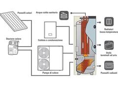 Accumulo acqua di riscaldamento per sistemi integrati?EB300 S15 AS50 - EB500 S18 AS50 - EMMETI