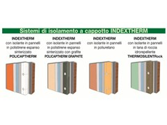 Insulation & Exterior insulation systems