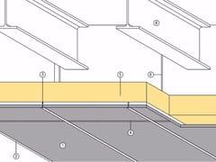 Protezione per travi metalliche e soletta in cemento armato Protezione per travi metalliche - MGO FIRE