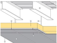 ITP, Protezione per solaio di lamiera grecata Protezione per travi metalliche con lamiera grecata