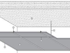 Protezione per soletta in calcestruzzo armato Protezione per soletta in c.a. - MGO FIRE