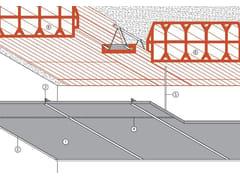 Protezione per solaio in laterocemento Protezione per solaio in laterocemento - MGO FIRE