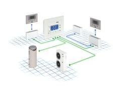 Sistema di controllo per impianto di climatizzazione VMF E5 -