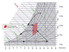 Software Diagramma PsicometricoAHH - ATH ITALIA - DIVISIONE SOFTWARE