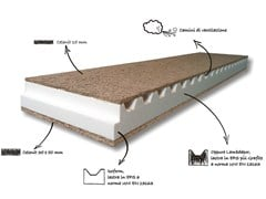 Composite panels for roofs