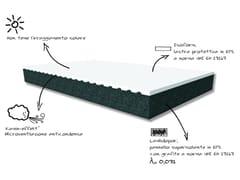 Sistema per isolamento a cappotto in EPS con grafiteGRAFITENE® - CABOX