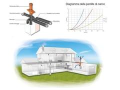 IRSAP, Canalizzazioni di presa aria esterna Impianto di ventilazione meccanica forzata