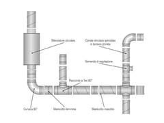 IRSAP, Canalizzazioni zincate Impianto di ventilazione meccanica forzata