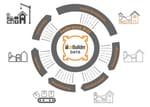 gestione delle informazioni per la supply chain