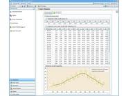 Blumatica Diagnosi Energetica Dati climatici