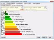 EUCLIDE CERTIFCAZIONE ENERGETICA LT Attestato di Certificazione Energetica