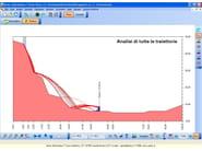 AZTEC ROCK Analisi di tutte le traiettorie