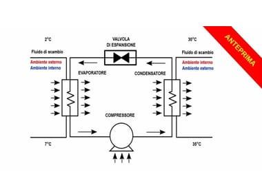 Videocorso per certificatori energetici e ambientali Corso multimediale EC700_sist. generaz.