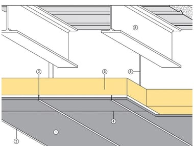 Fireproof panel for interior partition Protection for corrugated sheet slab