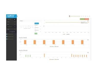 Online/Cloud Software iNOVA SMART PLATFORM