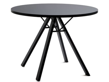 Round table LAB | Round table