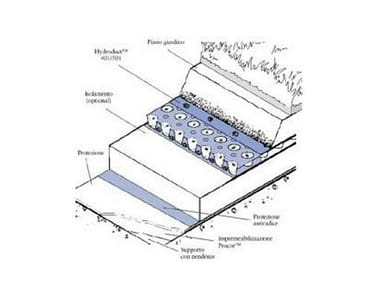 Roof gardens systems Hydroduct 401 & 501