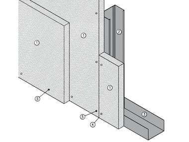 Fireproof panel for interior partition MGO FIRE PLUS® S75/50 - EI120
