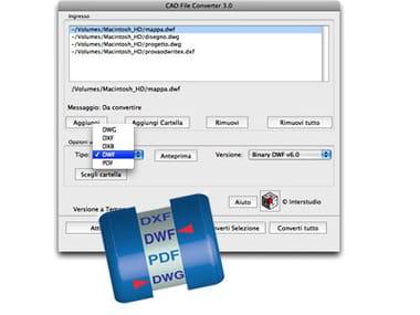 Servicios de software