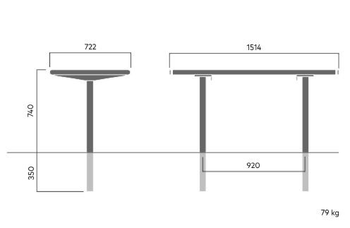733 April table for embedding