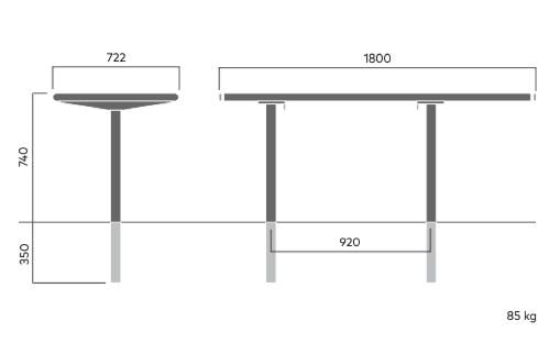 739C April HC-table for embedding