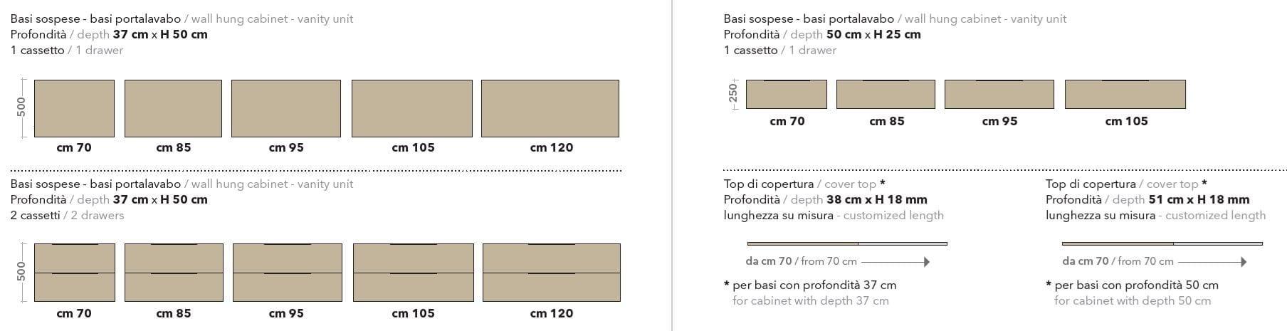 Brossette Salle De Bain Evreux ~ Box Meuble Pour Salle De Bain Collection Box By Ceramica Flaminia