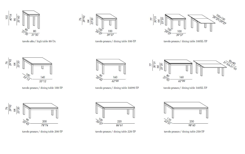 Dimensioni tavolo da cucina | Pasticceriacorcelli