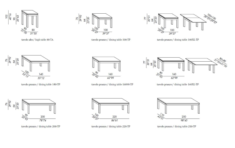 Emejing Dimensioni Tavoli Da Cucina Photos - Ameripest.us ...