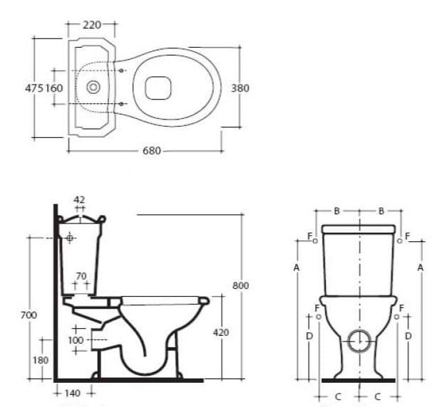 Medidas inodoro medidas bastidor para inodoro roca wc for Dimensiones de un inodoro