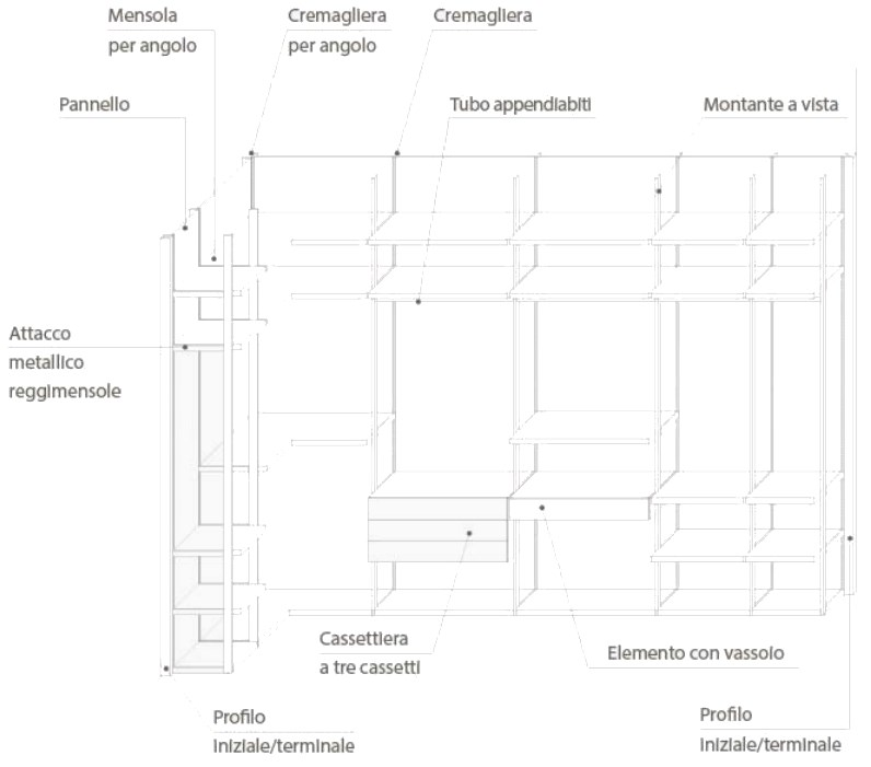 Sectional Custom Walk In Wardrobe Hangar By Lema Design Piero Lissoni