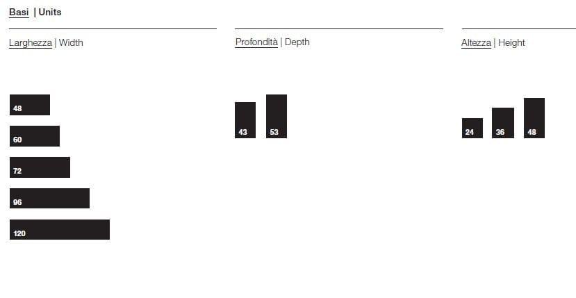 MOODE | Doppel- Waschtischunterschrank By Rexa Design Design ... | {Doppel waschtischunterschrank design 45}