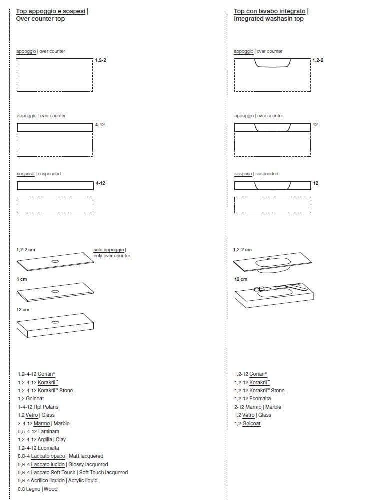 MOODE | Doppel- Waschtischunterschrank By Rexa Design Design ... | {Doppel waschtischunterschrank design 41}