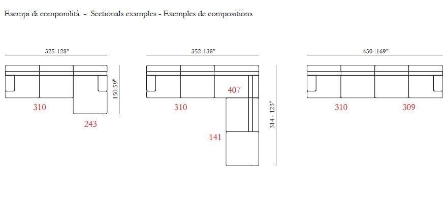 Dimensioni Divano 3 Posti Standard. Dimensioni Divano Posti Standard ...