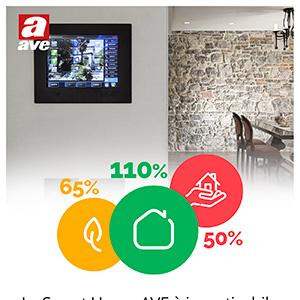 La smart home è incentivabile con AVE   Superbonus, Ecobonus e Bonus Casa